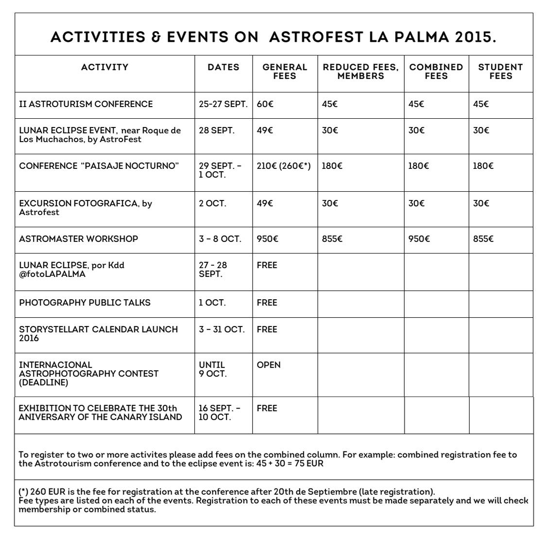 activitiesPrice-astrofestlapalma2015