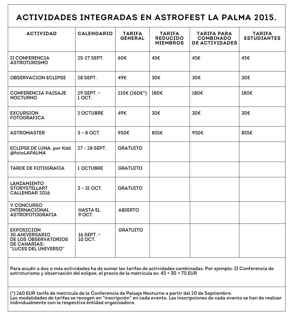 preciosActividades-astrofestlapalma2015